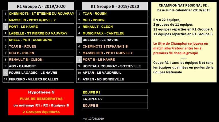 2019 - Réunion des Clubs FE - Saison 2019/2020