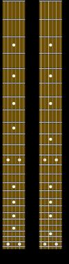 Guitare : Touche