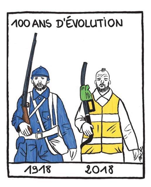 100 ans d'évolution