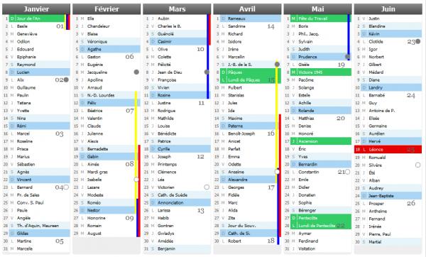 Evénements : Dates