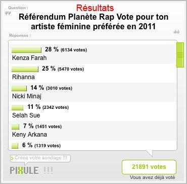 RESULTAT DU REFERENDUM PLANETE RAP : MEILEURE ARTISTE FEMININE 2011