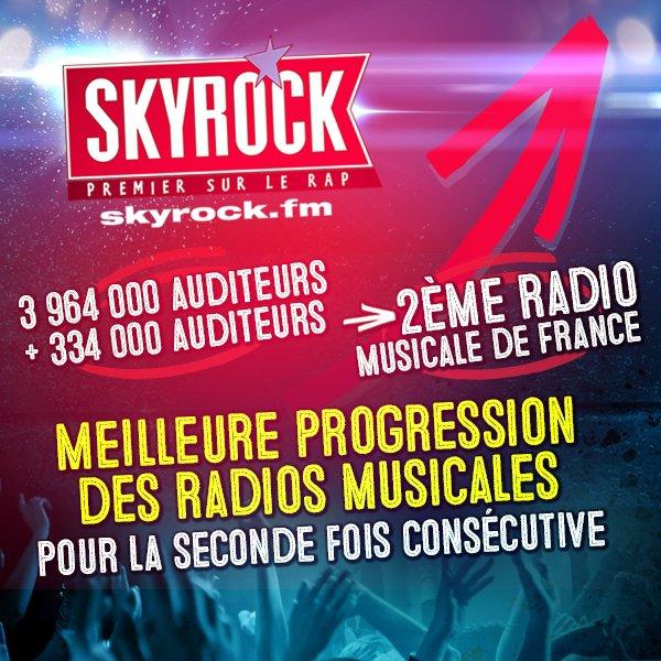 Audiences Radio : Skyrock 2ème radio musicale de France et meilleure progression !