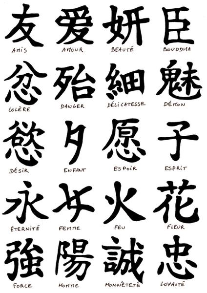 Tatouages chinois