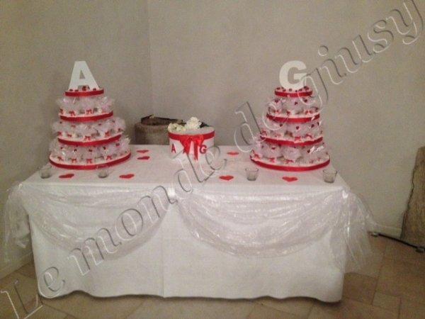 Présentation des bonbonnière ,l'urne et  le plan de table
