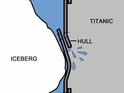 Cause du naufrage:les rivets ont sautés