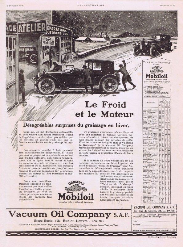 🚙  Automobiles 🚙 Accessoires - Mobiloil  🚙