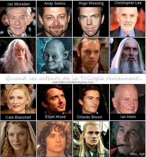 acteur confimé de Bilbon le Hobbith