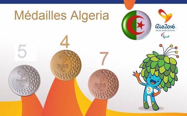 27e PLACE POUR L'ALGERIE AUX JEUX PARALYMPIQUES 2016 DE RIO