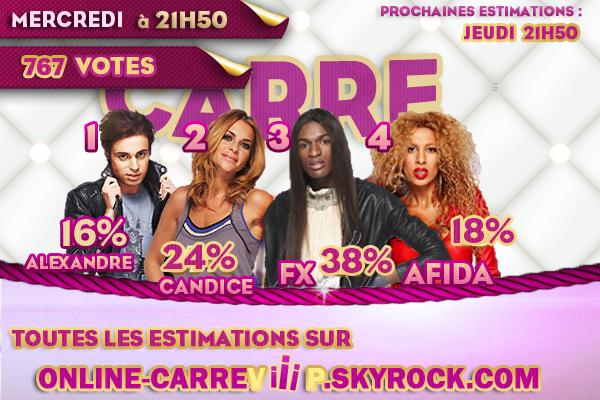 ESTIMATIONS : Alexandre / Candice / Viiip / Viiip