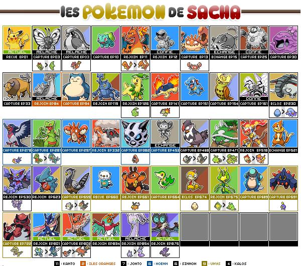 Pokemon de Sacha + Ligue et Mini-Tournois remportés par SACHA