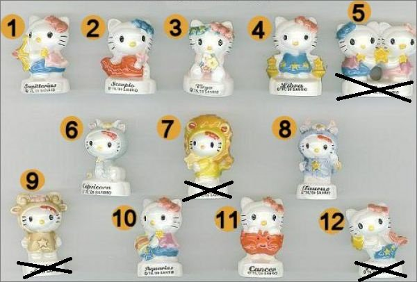 Hello kitty signes zodiaque