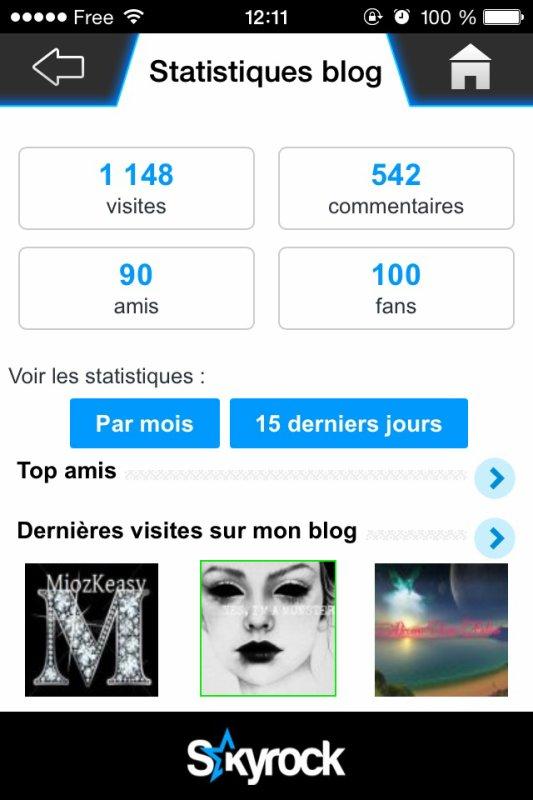 100 fans et plus de 1000 visites !!!