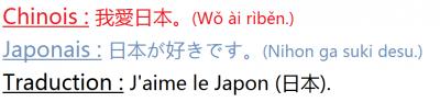 Culture Japon : La langue japonaise
