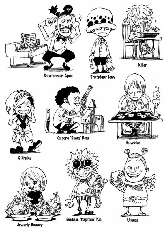 Perso de One Piece enfants