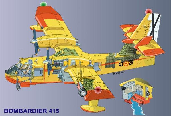 1  Les CANADAIRS  de la France )  ABE = Avion bombardier d'eau