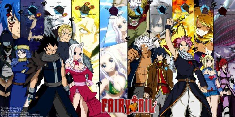 Bonjour fans de Fairy tail!!!!!!!!!!!!!!!!!!!!!!!!!!