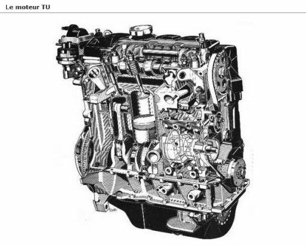 18 Décembre 2014 Fin du moteur TU