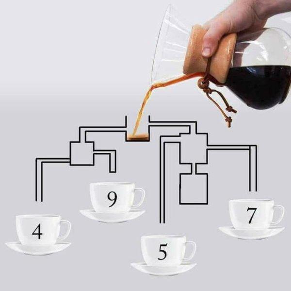 L'énigme du café