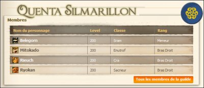 Les Guildes | L'ère Quenta Silmarillon