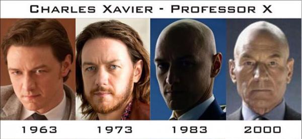 Charles Xavier/Professeur X