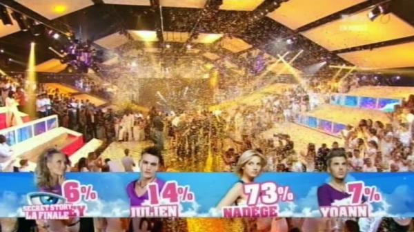 Secret Story 6 : Découvrez les résultats de la finale 2012