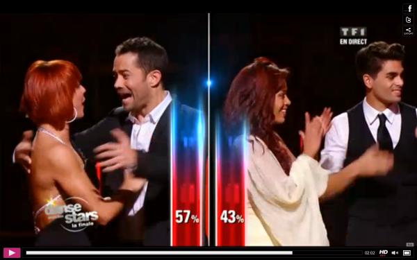( Vidéos) Danse avec les stars 3: Revivez en vidéo l'annonce de la victoire d'Emmanuel Moire