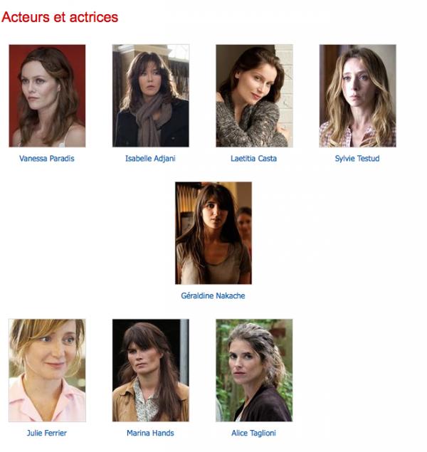 Homosapiennes: Vanessa Paradis & Isabelle Adjani, les deux stars à l'affiche du même film