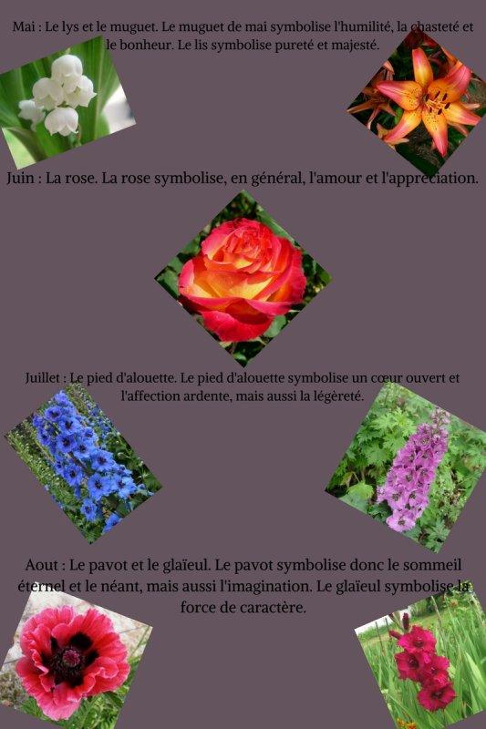 Les fleurs selon les mois de naissances