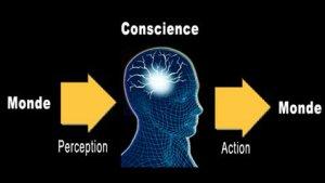 La conscience et l'inconscient - Notions de philosophie - I