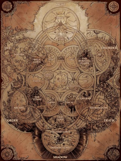 Chroniques de World of Warcraft X - Cosmologie