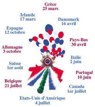 fêtes nationale des pays