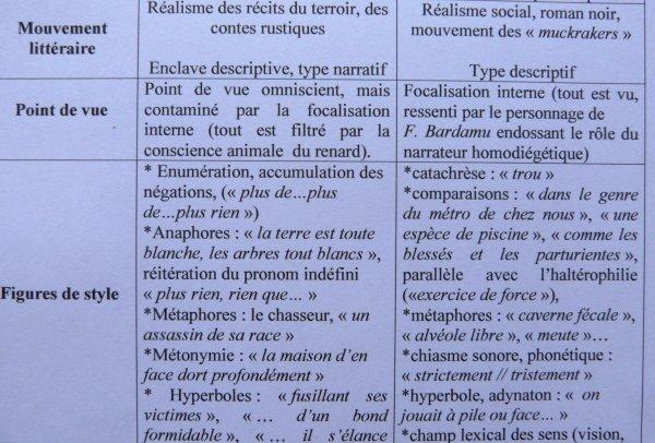 LOUIS PERGAUD. CELINE. CONFRONTATION DES 2 TEXTES. SYNOPSIS.