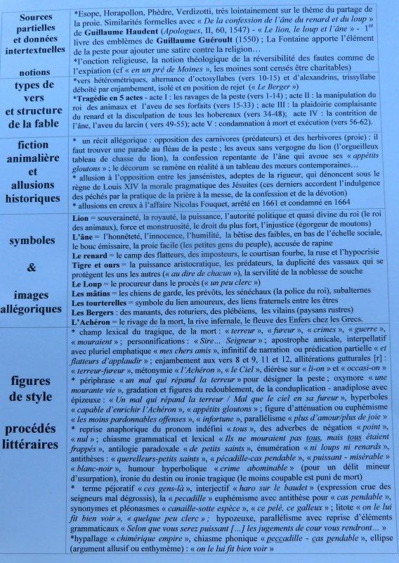 LES ANIMAUX MALADES DE LA PESTE. LA FONTAINE. SYNOPSIS.