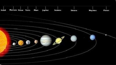 Le systeme solaire blog de galiminus25 for 6eme planete