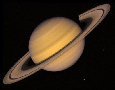 Astre : planètes