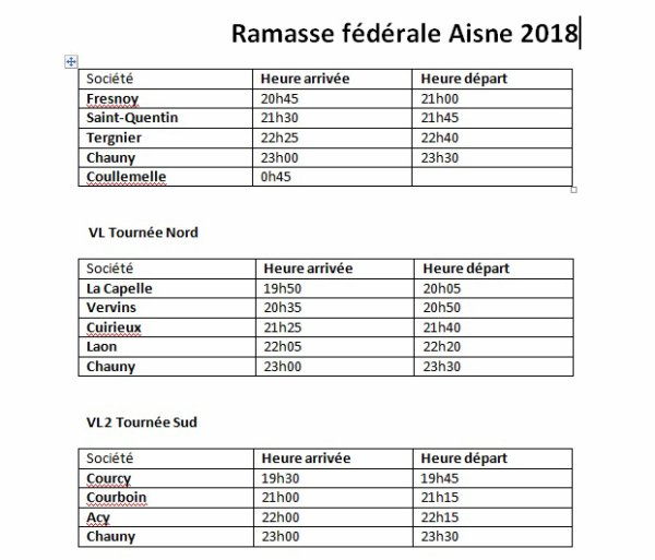Ramasse fédérale Aisne 2018