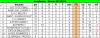 classement au 15 décembre 2013 :