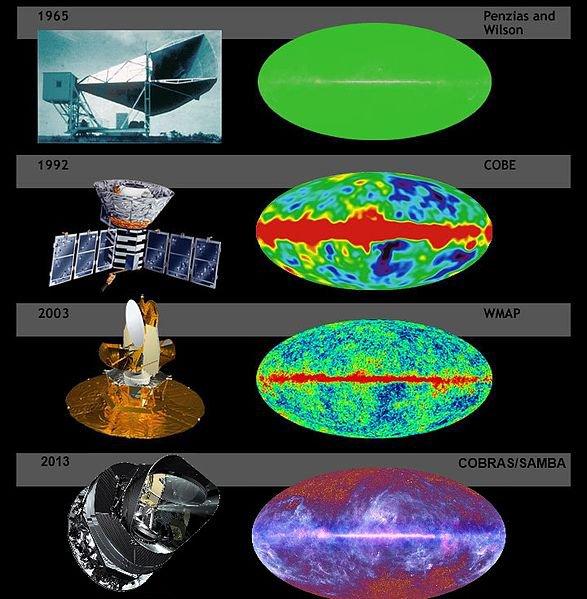 Fond diffus cosmologique.