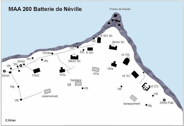 La Batterie de Néville