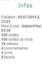 100 Visites