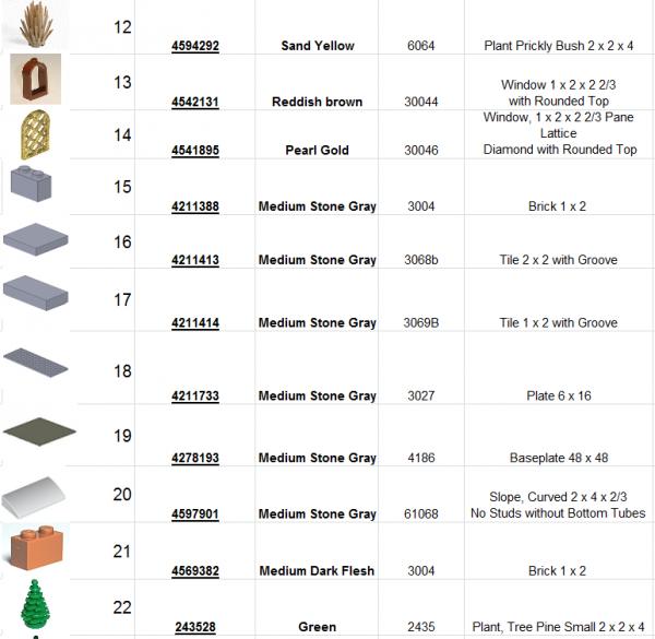 Listing final des 72 pièces du LugBulk de Festi'Briques