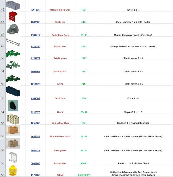Le choix des 80 pièces pour le lugbulk 2013 de Festibriques