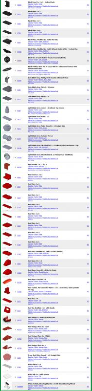 Comment fabriquer une jolie F1 grâce au set N°8375: les pièces