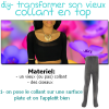 DIY: transformer un collant en top (t-shirt)