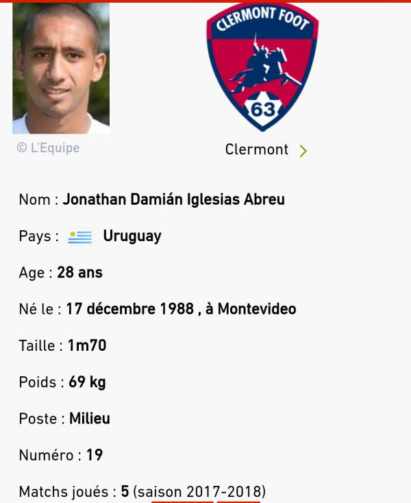 241 ième maillot portés par Jonathan IGLESIAS lors du match de coupe de la ligue à Chateauroux