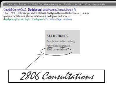 Bilan éffectué sur l'artist de 2008 à 2010_résultat reporté a partir du web