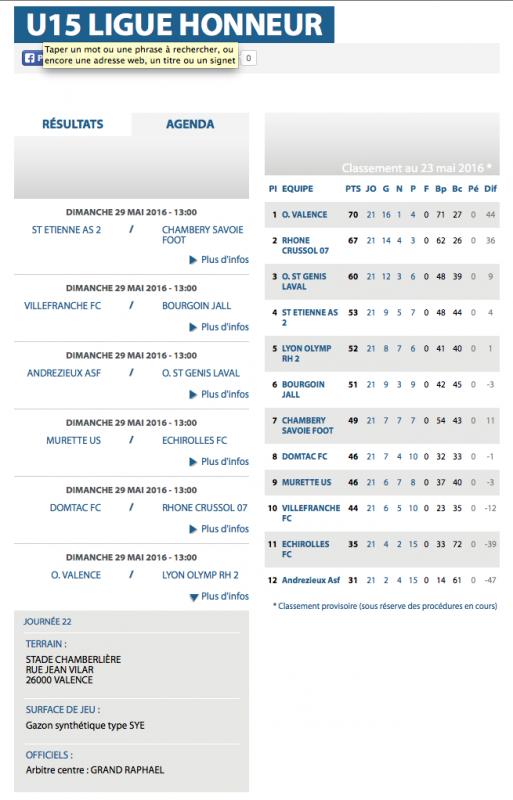 OL U15 LIGUE HONNEUR MATCH DIMANCHE 29 MAI CONTRE O.VALENCE