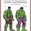 comparaison comic et MCU 2