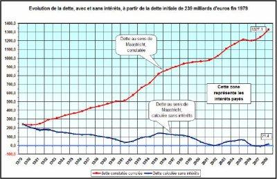 Comment une loi scelerate autorise le pillage des deniers des francais pour engraisser le Cartel bancaire mafieux...