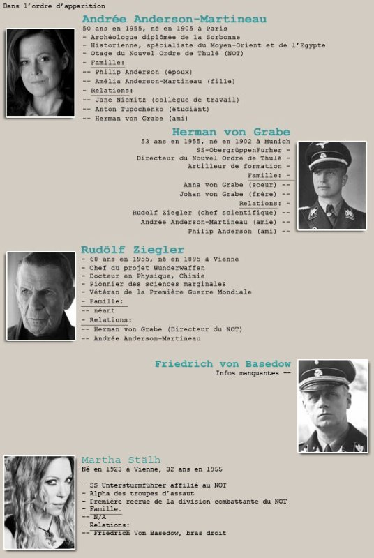 Personnages - Nouvel Ordre de Thulé